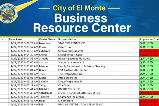 UPDATE: The City of El Monte Business Grant Update #1